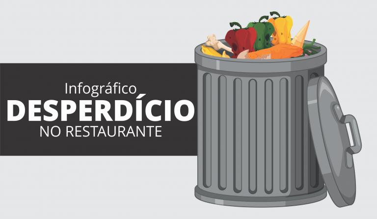 Infográfico do desperdício no restaurante 2