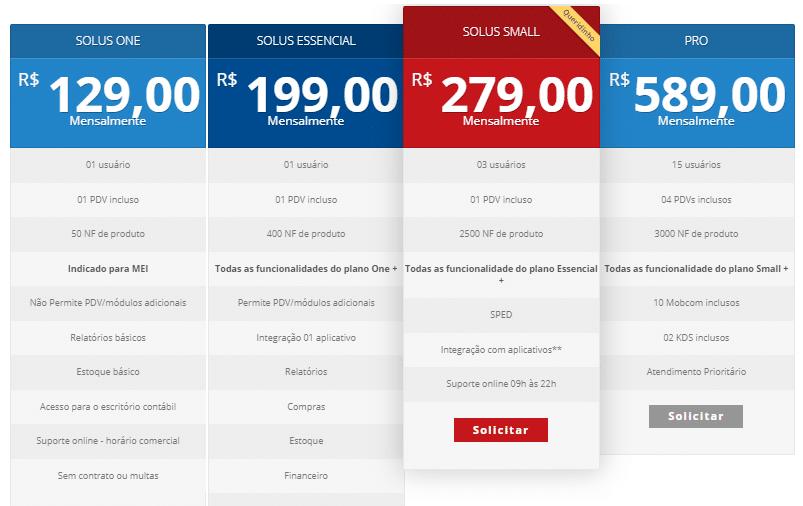 Preços e funcionalidades do sistema para restaurante KCMS